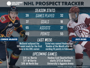 nhlprospecttracker-recovered