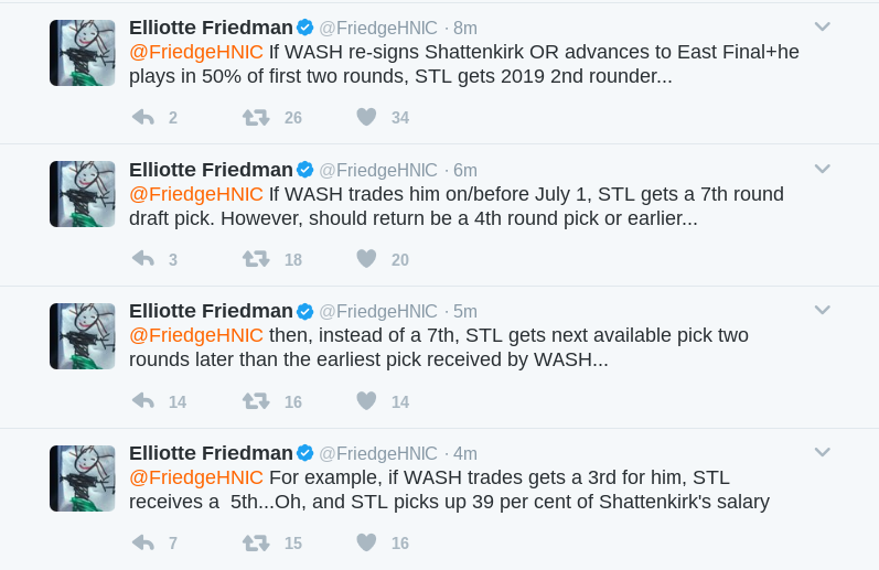 2017 NHL Trade Deadline