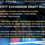 Official NHL Vegas Expansion Draft Protection Lists