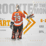 NHL Stars of the Month